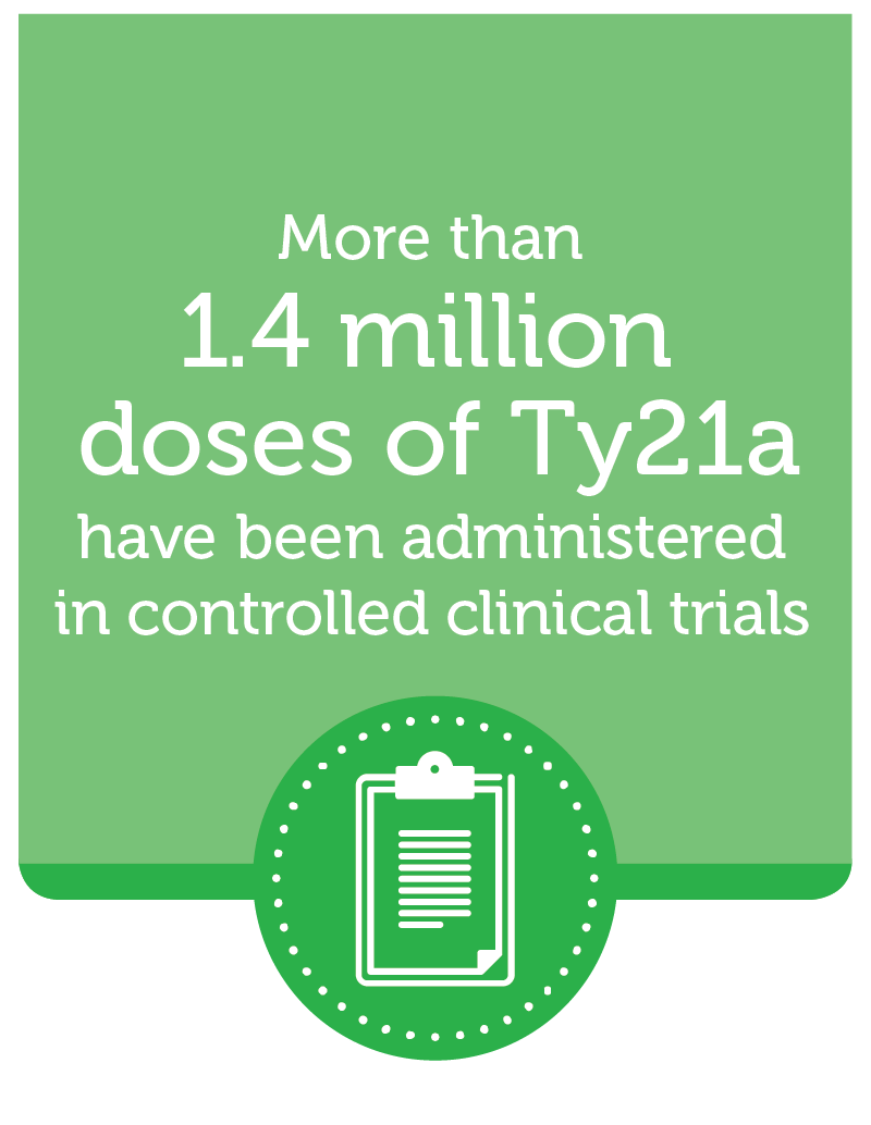 More than 1.4 million doses of Ty21a have been administered in controlled clinical trials
